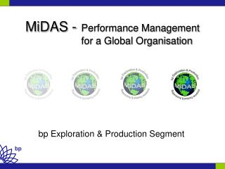 MiDAS - 	 Performance Management 			for a Global Organisation