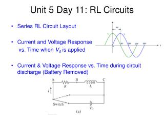 Unit 5 Day 11: RL Circuits