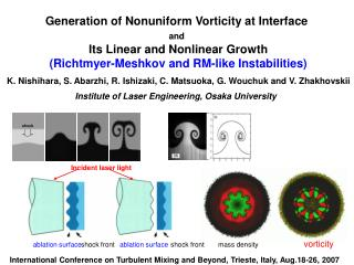 Generation of Nonuniform Vorticity at Interface  and Its Linear and Nonlinear Growth