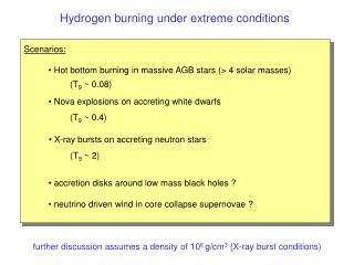 Hydrogen burning under extreme conditions
