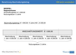 ANSCHAFFUNGSWERT:€ 1.000,00