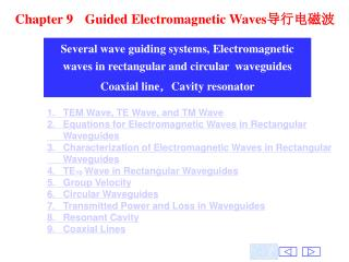 Chapter 9	Guided Electromagnetic Waves 导行电磁波