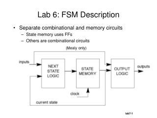 Lab 6: FSM Description