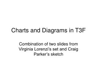 Charts and Diagrams in T3F