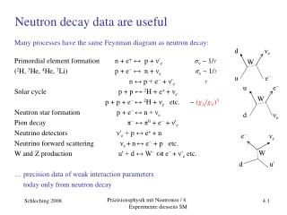 Neutron decay data are useful