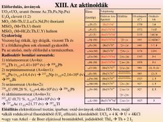 XIII. Az aktinoidák