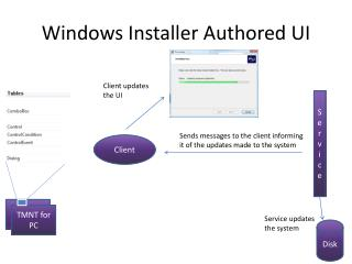 Windows Installer Authored UI
