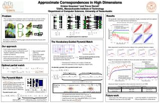 Approximate Correspondences in High Dimensions Kristen Grauman 1,2  and Trevor Darrell 1