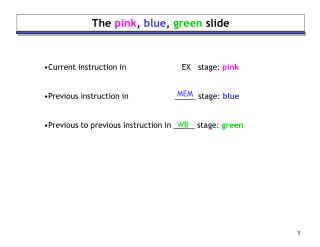 The  pink ,  blue ,  green  slide