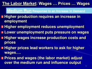 The Labor Market : Wages … Prices … Wages