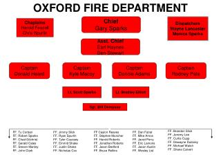 OXFORD FIRE DEPARTMENT