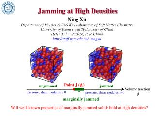 Jamming at High Densities