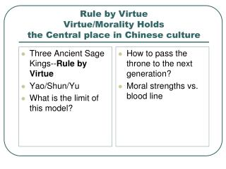 Rule by Virtue Virtue/Morality Holds  the Central place in Chinese culture