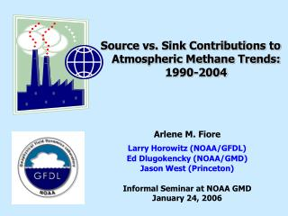 Source vs. Sink Contributions to Atmospheric Methane Trends: 1990-2004