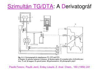 Szimultán TG/DTA : A  D erivatográf
