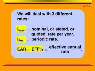 We will deal with 3 different rates: i Nom  	=  nominal, or stated, or 	    quoted, rate per year.