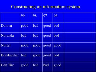 Constructing an information system