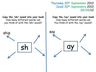 Thursday 20 th September  2012 Jeudi  20 th Septembre 2012 20 /09 /12
