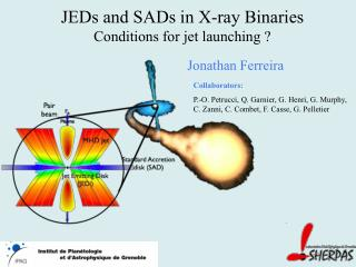 JEDs and SADs in X-ray Binaries Conditions for jet launching ?