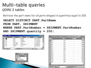 Multi-table queries (JOIN) 2 tables