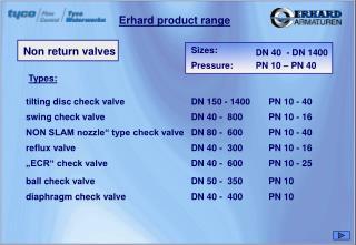 Erhard product range