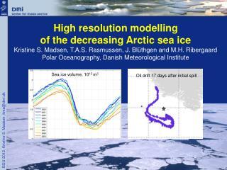 Sea ice volume, 10 13  m 3