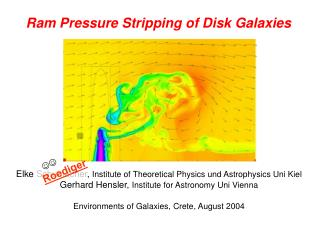 Ram Pressure Stripping of Disk Galaxies