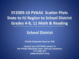 SY2009-10 PVAAS  Scatter Plots State to IU Region to School District Grades 4-8, 11 Math & Reading
