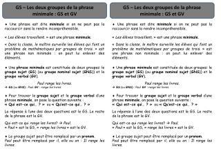 G5 – Les deux groupes de la phrase minimale : GS et GV