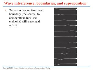 Wave interference, boundaries, and superposition