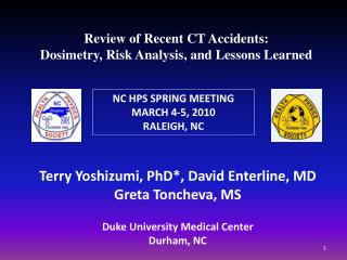 Review of Recent CT Accidents: Dosimetry, Risk Analysis, and Lessons Learned