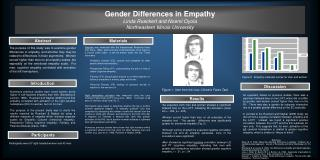 Gender Differences in Empathy Linda Rueckert and Noemi Oyola  Northeastern Illinois University