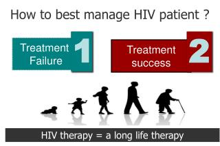 How to best manage HIV patient ?