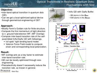 Objective: inter-band optical transition in quantum dots (QD).
