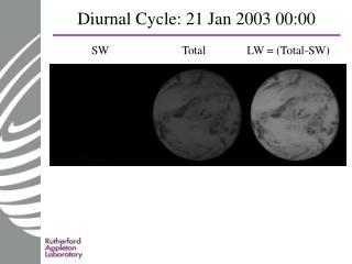 Diurnal Cycle: 21 Jan 2003 00:00
