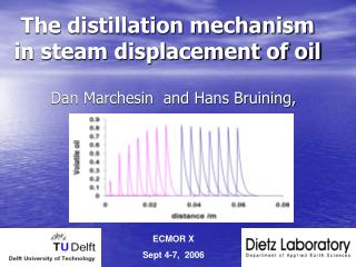 The distillation mechanism in steam displacement of oil