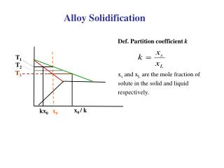 Alloy Solidification