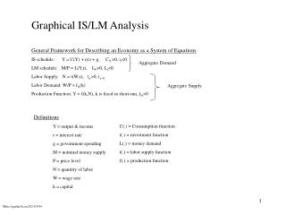 Graphical IS/LM Analysis