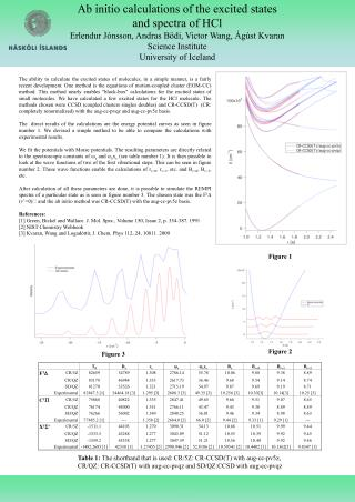 Ab initio calculations of the excited states  and spectra of HCl