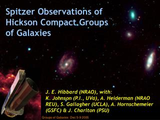 Spitzer Observations of Hickson Compact Groups of Galaxies