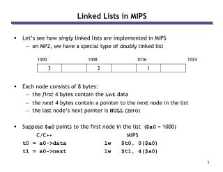 Linked Lists in MIPS