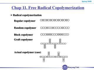 Radical copolymerization
