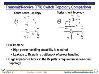 Transmit/Receive (T/R) Switch Topology Comparison