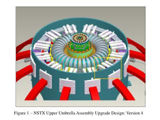 Figure 1 – NSTX Upper Umbrella Assembly Upgrade Design: Version 4