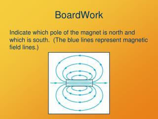 BoardWork