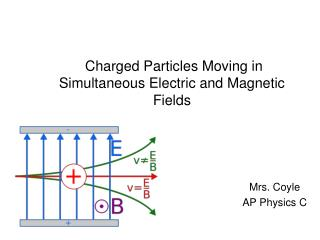 Charged Particles Moving in Simultaneous Electric and Magnetic Fields