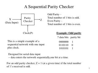 A Sequential Parity Checker