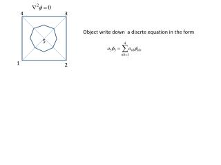 Object write down  a discrte equation in the form