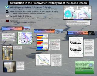 Circulation in the Freshwater Switchyard of the Arctic Ocean