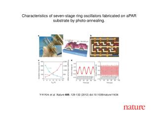 Y-H Kim  et al. Nature 489 , 128-132 (2012) doi:10.1038/nature11434